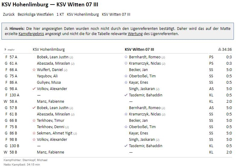 Protokoll KSV-Witten