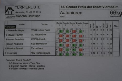 Viernheim 2013-7